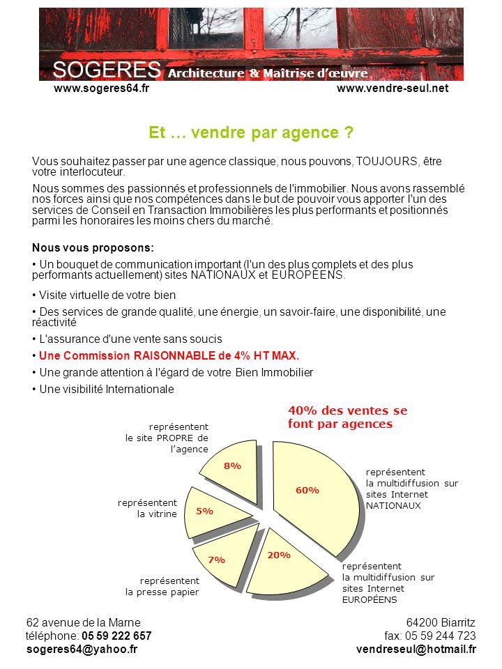SOGERES Architecture & Maîtrise dœuvre 62 avenue de la Marne 64200 Biarritz téléphone: 05 59 222 657 fax: 05 59 244 723 sogeres64@yahoo.fr vendreseul@hotmail.fr www.sogeres64.fr www.vendre-seul.net Et … vendre par agence .