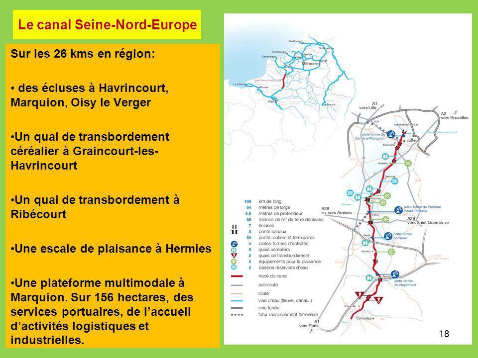 Le canal Seine-Nord-Europe Sur les 26 kms en région: des écluses à Havrincourt, Marquion, Oisy le Verger Un quai de transbordement céréalier à Grainco
