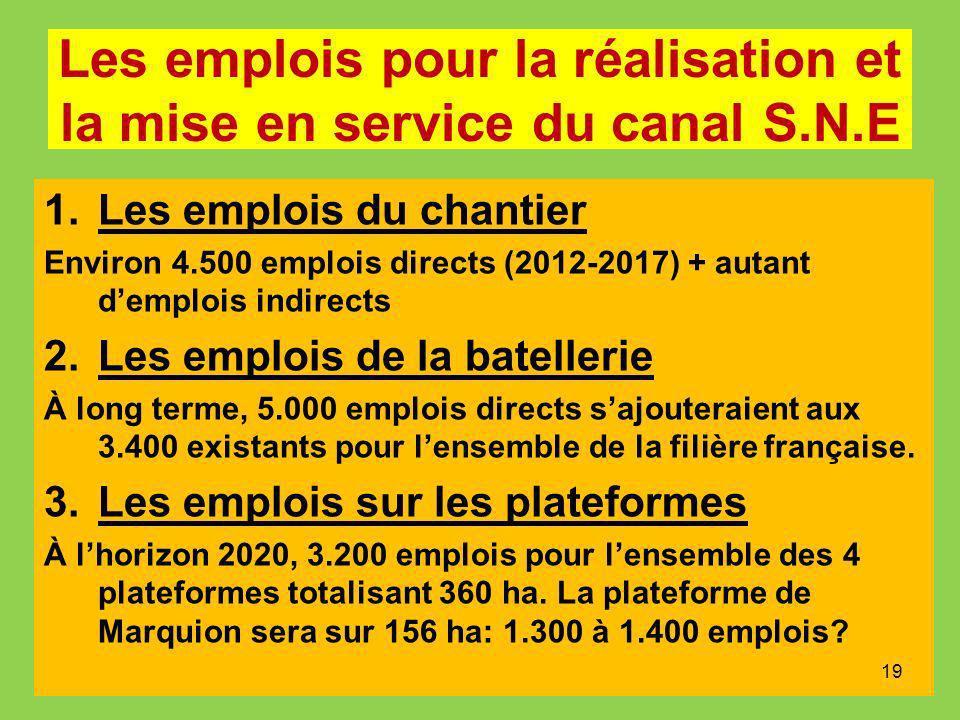 1.Les emplois du chantier Environ 4.500 emplois directs (2012-2017) + autant demplois indirects 2.Les emplois de la batellerie À long terme, 5.000 emplois directs sajouteraient aux 3.400 existants pour lensemble de la filière française.