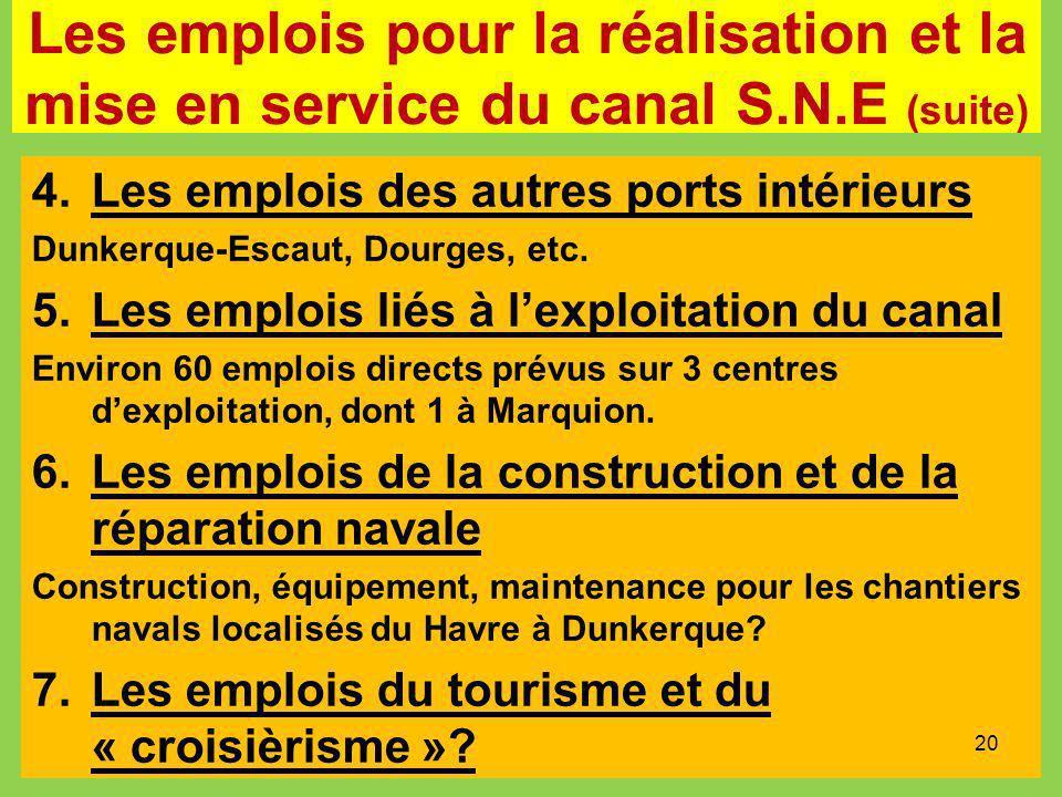 4.Les emplois des autres ports intérieurs Dunkerque-Escaut, Dourges, etc. 5.Les emplois liés à lexploitation du canal Environ 60 emplois directs prévu