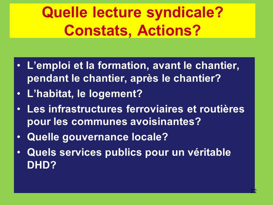 Quelle lecture syndicale. Constats, Actions.