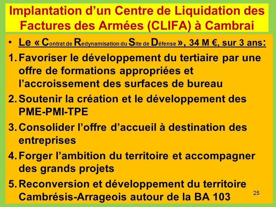 Implantation dun Centre de Liquidation des Factures des Armées (CLIFA) à Cambrai Le « C ontrat de R edynamisation du S ite de D éfense », 34 M, sur 3