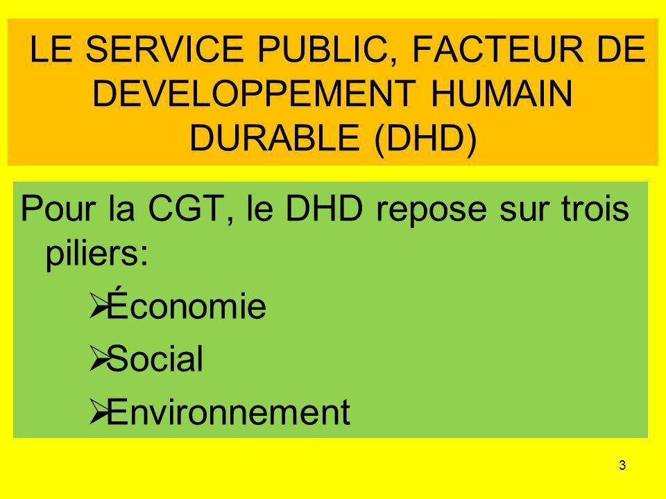 LE SERVICE PUBLIC, FACTEUR DE DEVELOPPEMENT HUMAIN DURABLE (DHD) Pour la CGT, le DHD repose sur trois piliers: Économie Social Environnement 3