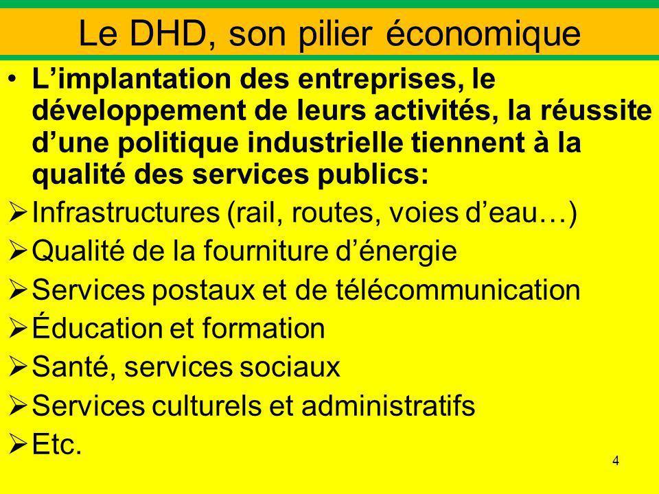 Le DHD, son pilier économique Limplantation des entreprises, le développement de leurs activités, la réussite dune politique industrielle tiennent à l