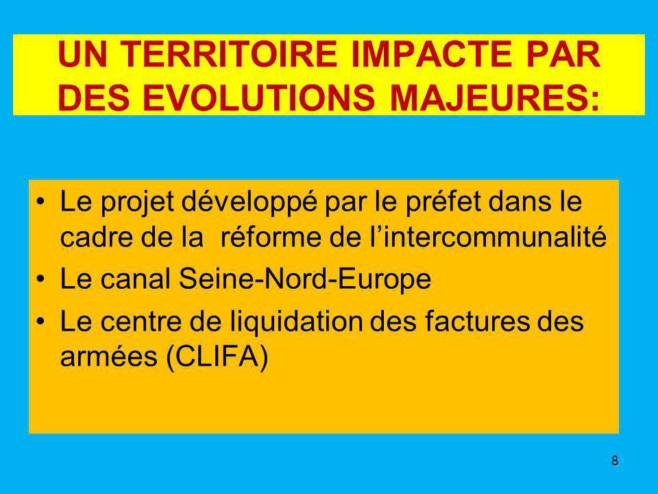 UN TERRITOIRE IMPACTE PAR DES EVOLUTIONS MAJEURES: Le projet développé par le préfet dans le cadre de la réforme de lintercommunalité Le canal Seine-Nord-Europe Le centre de liquidation des factures des armées (CLIFA) 8