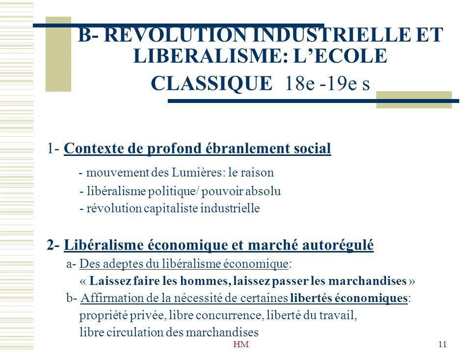 HM11 B- REVOLUTION INDUSTRIELLE ET LIBERALISME: LECOLE CLASSIQUE 18e -19e s 1- Contexte de profond ébranlement social - mouvement des Lumières: le rai