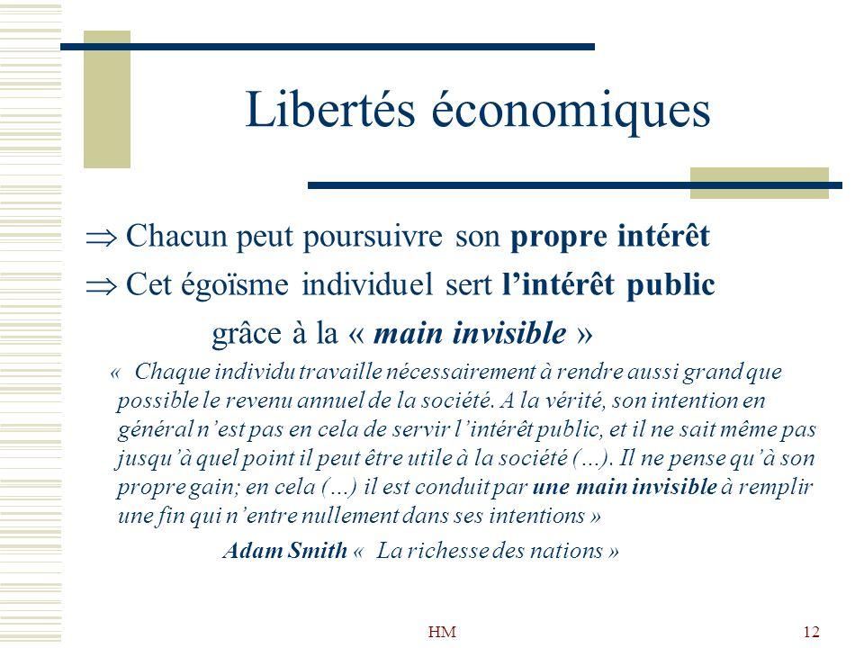 HM12 Libertés économiques Chacun peut poursuivre son propre intérêt Cet égoïsme individuel sert lintérêt public grâce à la « main invisible » « Chaque