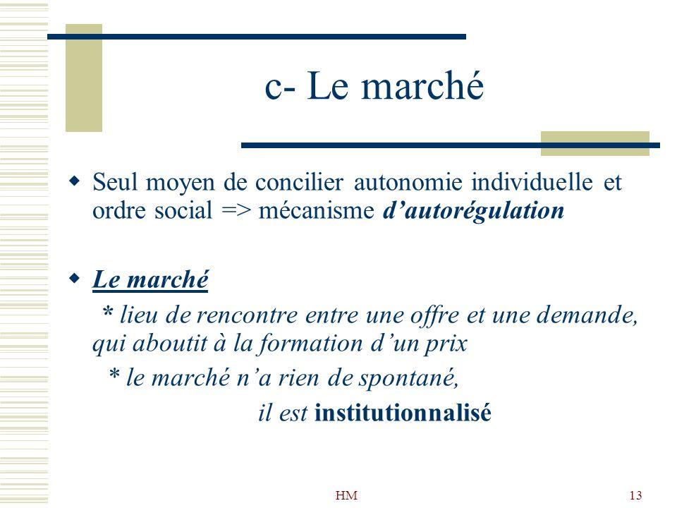 HM13 c- Le marché Seul moyen de concilier autonomie individuelle et ordre social => mécanisme dautorégulation Le marché * lieu de rencontre entre une