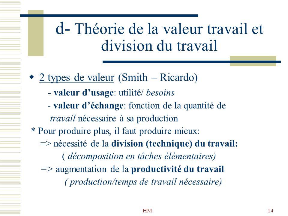 HM14 d- Théorie de la valeur travail et division du travail 2 types de valeur (Smith – Ricardo) - valeur dusage: utilité/ besoins - valeur déchange: f