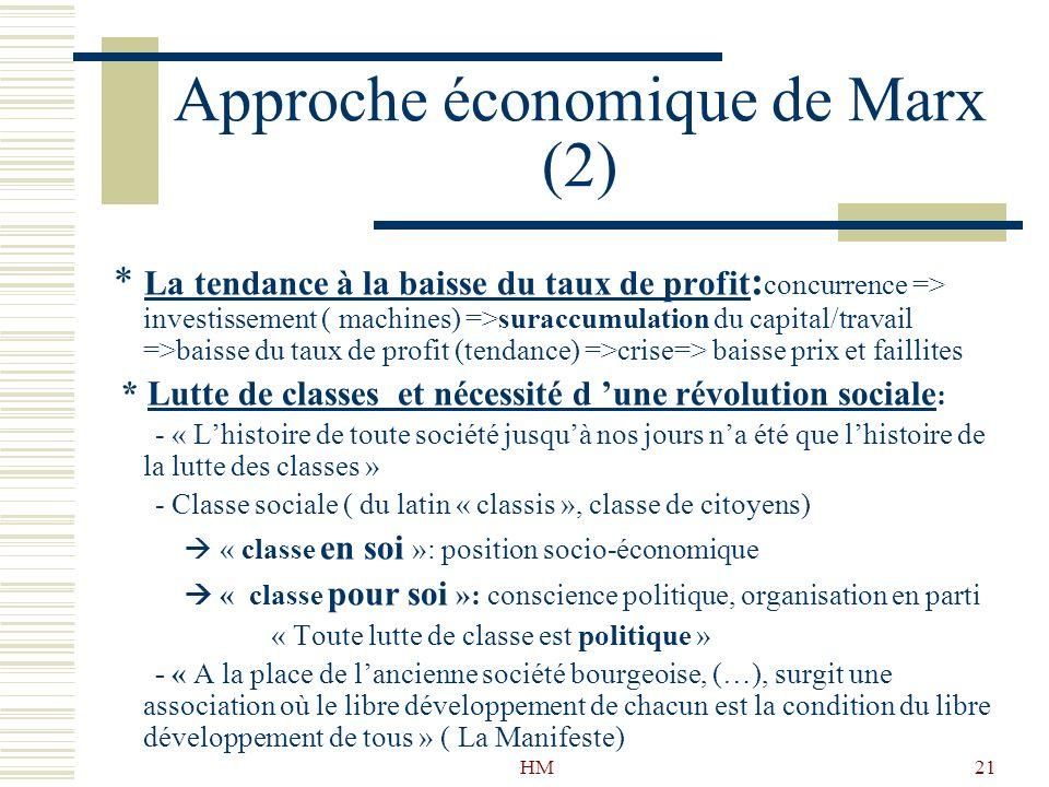 HM21 Approche économique de Marx (2) * La tendance à la baisse du taux de profit : concurrence => investissement ( machines) =>suraccumulation du capi