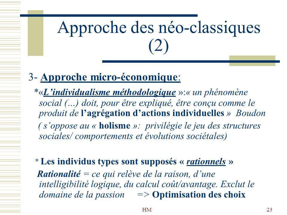 HM23 Approche des néo-classiques (2) 3- Approche micro-économique: *«Lindividualisme méthodologique »:« un phénomène social (…) doit, pour être expliq