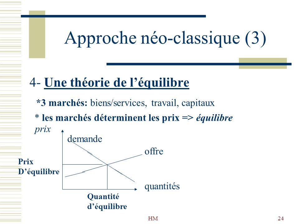 HM24 Approche néo-classique (3) 4- Une théorie de léquilibre *3 marchés: biens/services, travail, capitaux * les marchés déterminent les prix => équil
