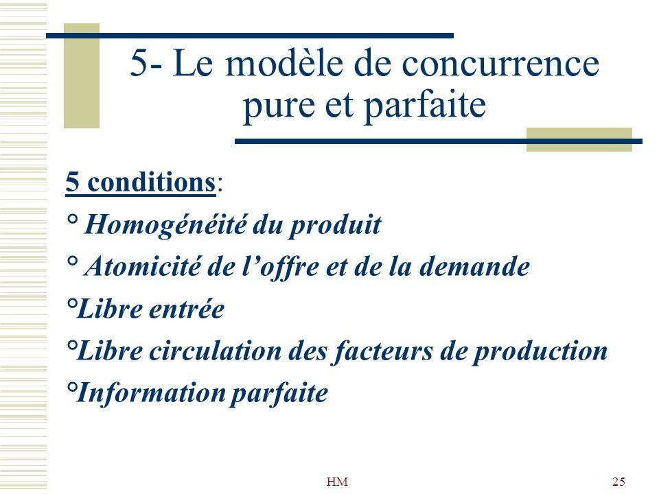 HM25 5- Le modèle de concurrence pure et parfaite 5 conditions: ° Homogénéité du produit ° Atomicité de loffre et de la demande °Libre entrée °Libre c