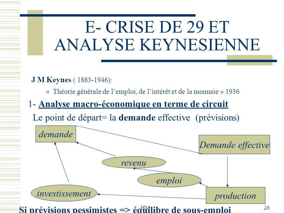 HM26 E- CRISE DE 29 ET ANALYSE KEYNESIENNE J M Keynes ( 1883-1946): « Théorie générale de lemploi, de lintérêt et de la monnaie » 1936 1- Analyse macr