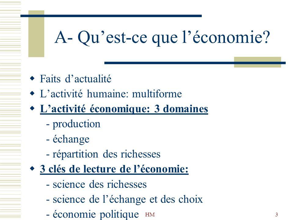 HM3 A- Quest-ce que léconomie? Faits dactualité Lactivité humaine: multiforme Lactivité économique: 3 domaines - production - échange - répartition de