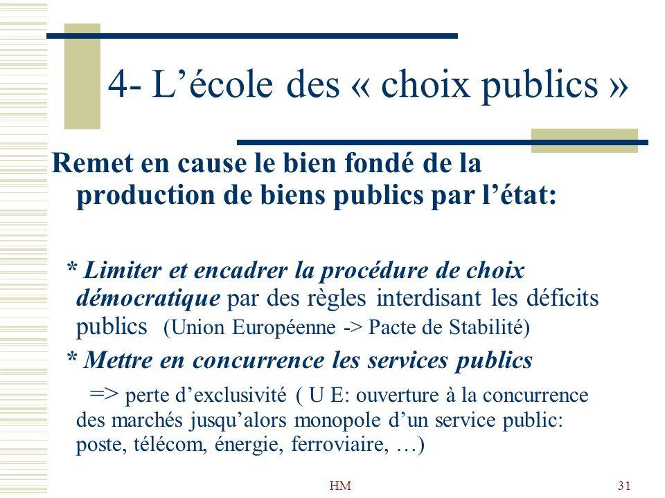 HM31 4- Lécole des « choix publics » Remet en cause le bien fondé de la production de biens publics par létat: * Limiter et encadrer la procédure de c