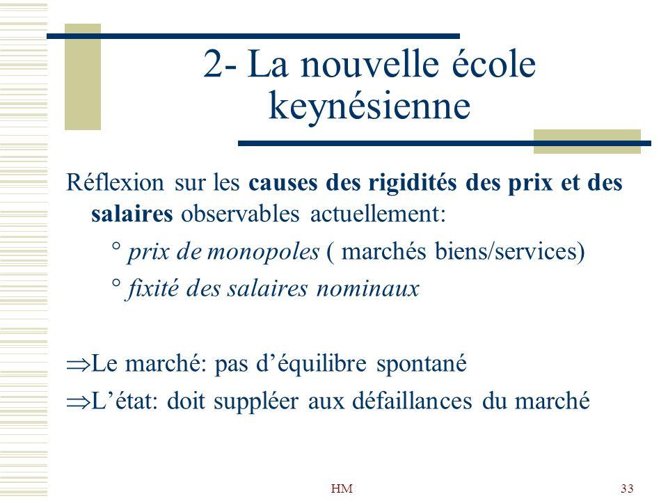 HM33 2- La nouvelle école keynésienne Réflexion sur les causes des rigidités des prix et des salaires observables actuellement: ° prix de monopoles (