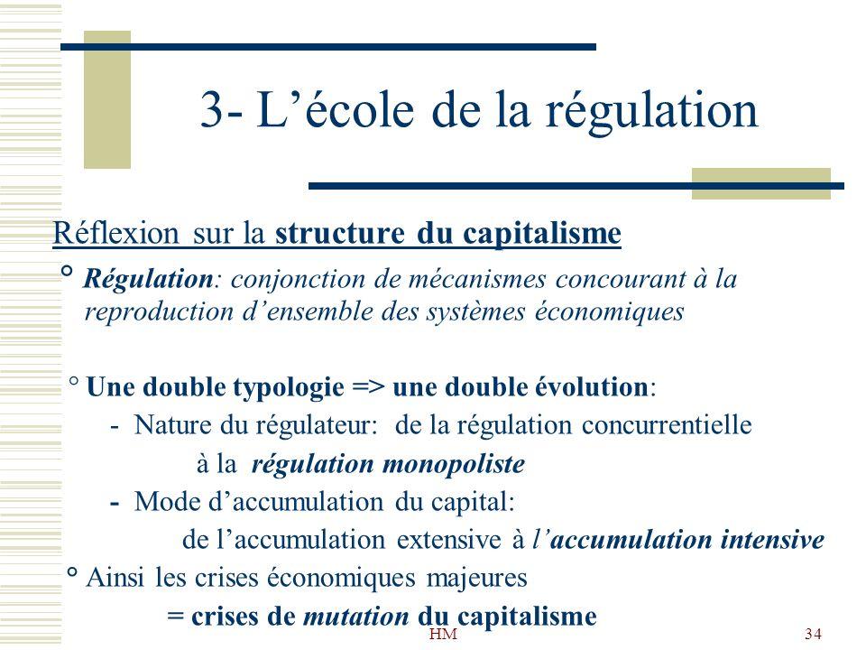 HM34 3- Lécole de la régulation Réflexion sur la structure du capitalisme ° Régulation: conjonction de mécanismes concourant à la reproduction densemb