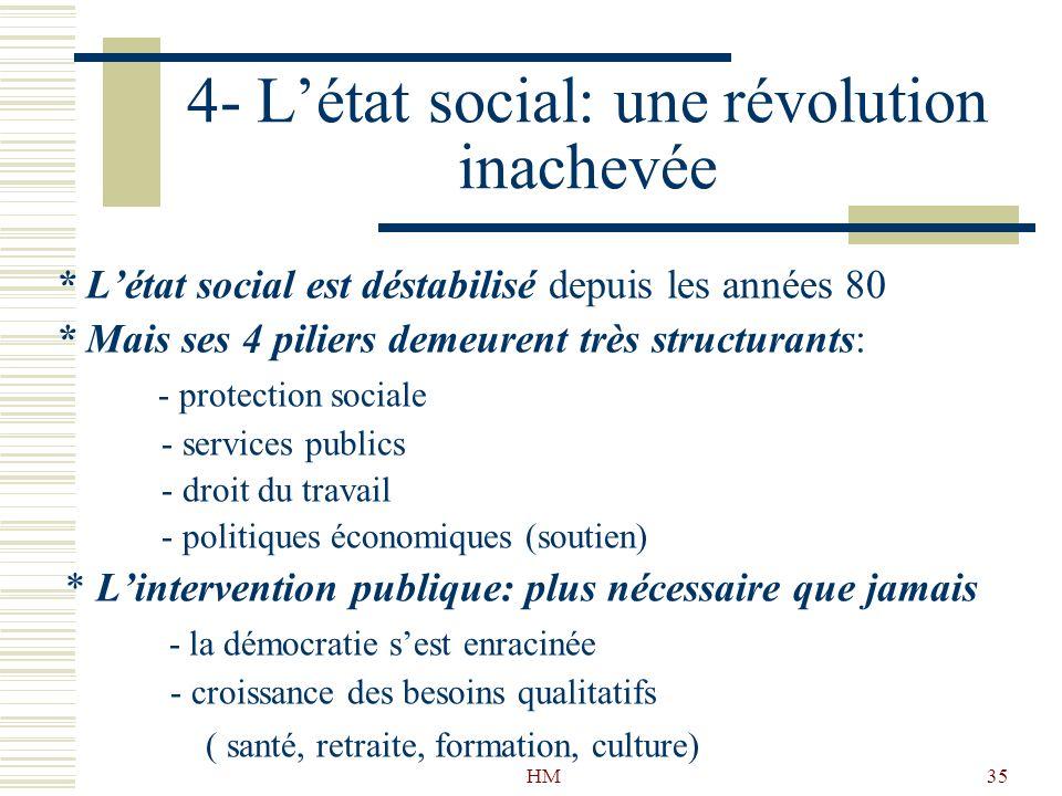 HM35 4- Létat social: une révolution inachevée * Létat social est déstabilisé depuis les années 80 * Mais ses 4 piliers demeurent très structurants: -