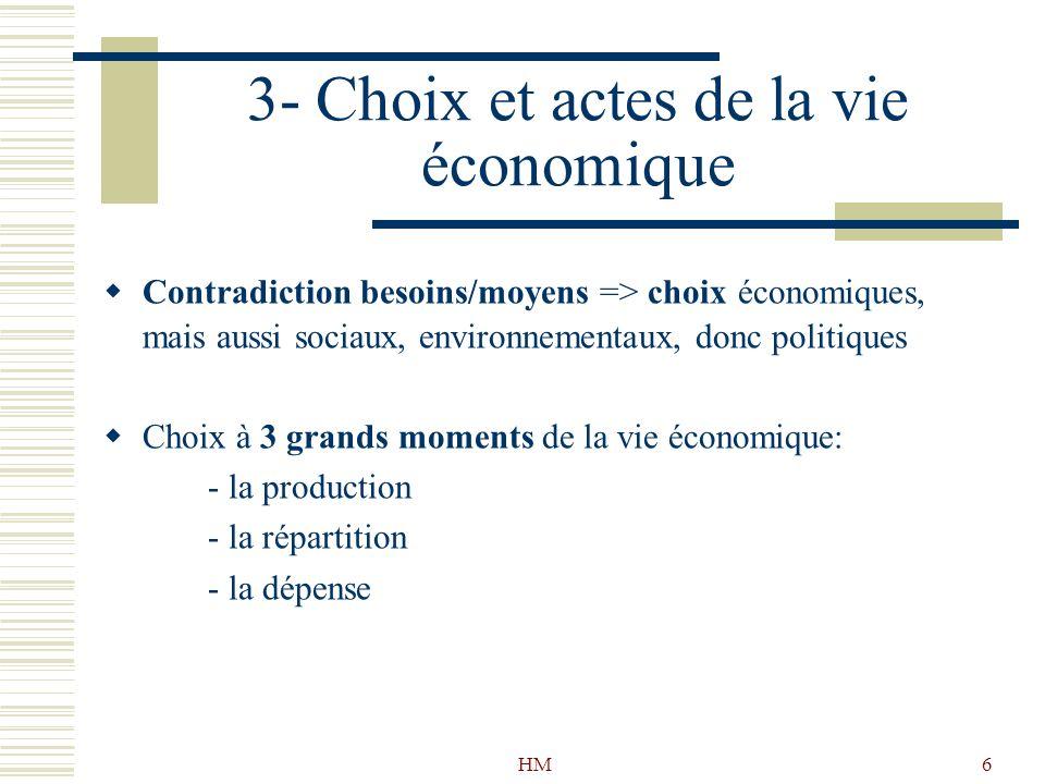 HM6 3- Choix et actes de la vie économique Contradiction besoins/moyens => choix économiques, mais aussi sociaux, environnementaux, donc politiques Ch