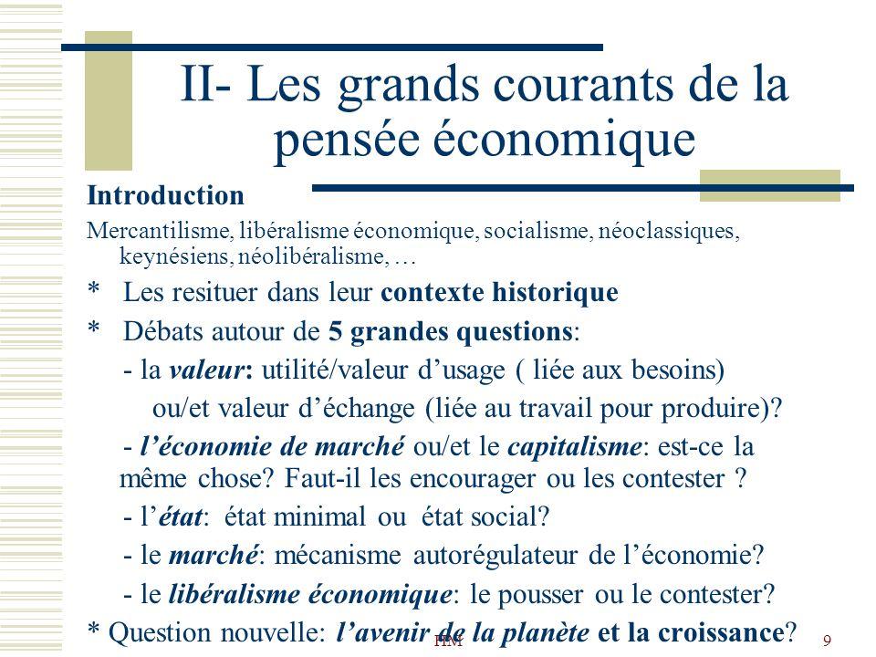 HM9 II- Les grands courants de la pensée économique Introduction Mercantilisme, libéralisme économique, socialisme, néoclassiques, keynésiens, néolibé