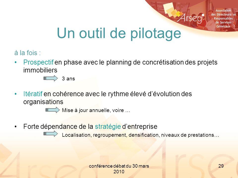 Association des Directeurs et Responsables de Services Généraux conférence débat du 30 mars 2010 29 Un outil de pilotage à la fois : Prospectif en pha