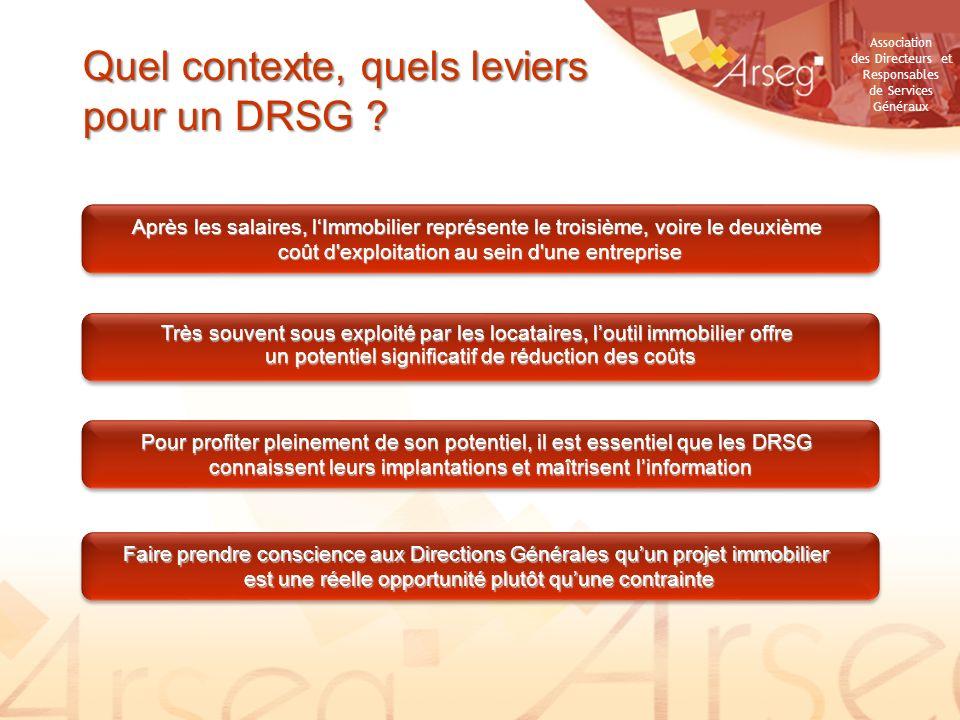 Association des Directeurs et Responsables de Services Généraux Quel contexte, quels leviers pour un DRSG ? Après les salaires, lImmobilier représente
