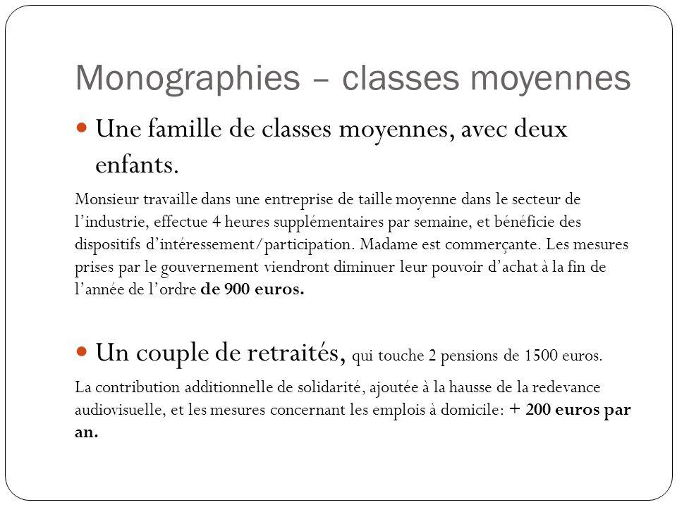 Monographies – classes moyennes Une famille de classes moyennes, avec deux enfants.