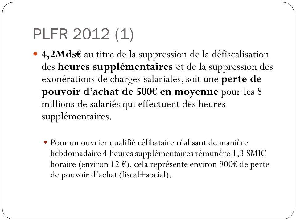 PLFR 2012 (1) 4,2Mds au titre de la suppression de la défiscalisation des heures supplémentaires et de la suppression des exonérations de charges salariales, soit une perte de pouvoir dachat de 500 en moyenne pour les 8 millions de salariés qui effectuent des heures supplémentaires.