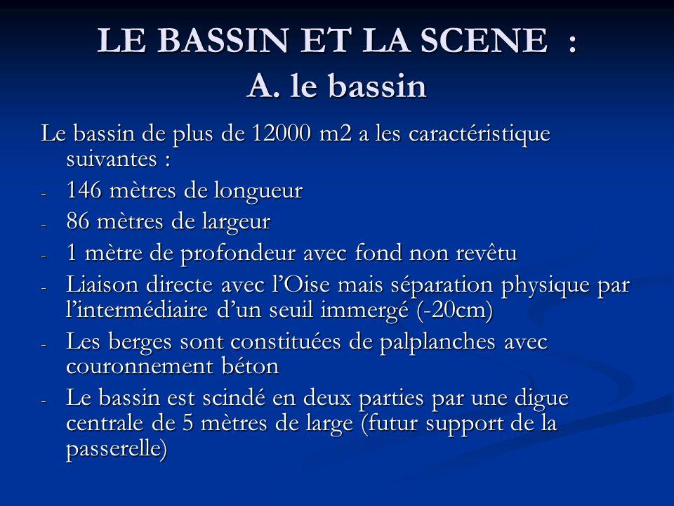 LE BASSIN ET LA SCENE B.