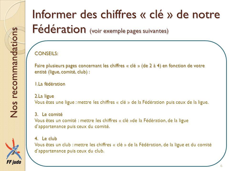Informer des chiffres « clé » de notre Fédération (voir exemple pages suivantes) CONSEILS: Faire plusieurs pages concernant les chiffres « clé » (de 2