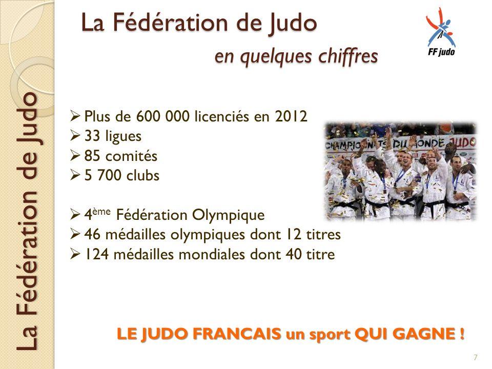 La Fédération de Judo en quelques chiffres Plus de 600 000 licenciés en 2012 33 ligues 85 comités 5 700 clubs 4 ème Fédération Olympique 46 médailles