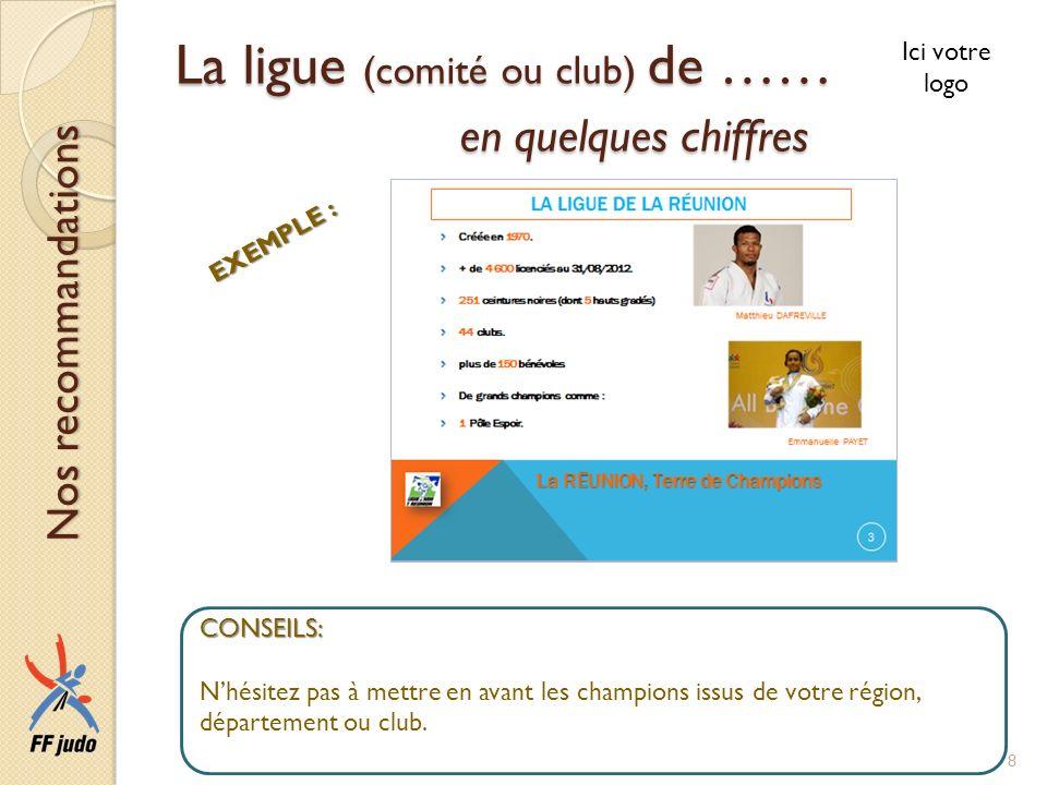 CONSEILS: Nhésitez pas à mettre en avant les champions issus de votre région, département ou club. EXEMPLE : La ligue (comité ou club) de …… en quelqu