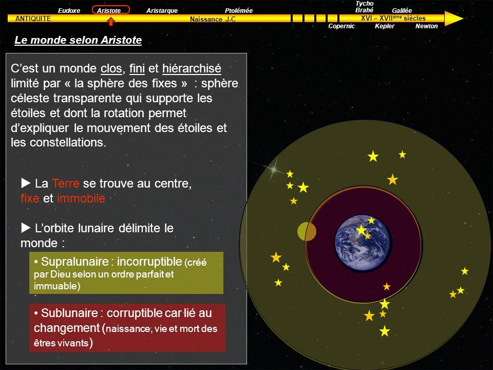 ANTIQUITE XVI – XVII ème siècles Naissance J-C Aristote Tycho Brahé Kepler Galilée Newton EudoxeAristarquePtolémée Copernic Lapport dAristote La Terre est sphérique.