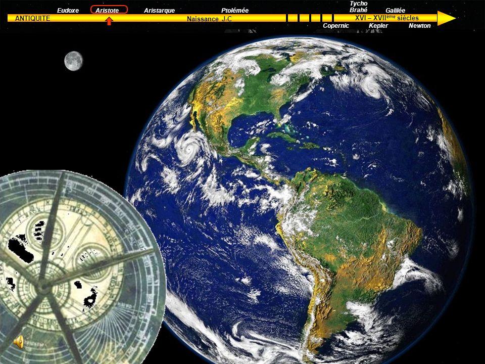 ANTIQUITE XVI – XVII ème siècles Naissance J-C Aristote Tycho Brahé Kepler Galilée Newton EudoxeAristarquePtolémée Copernic Cest un monde clos, fini e