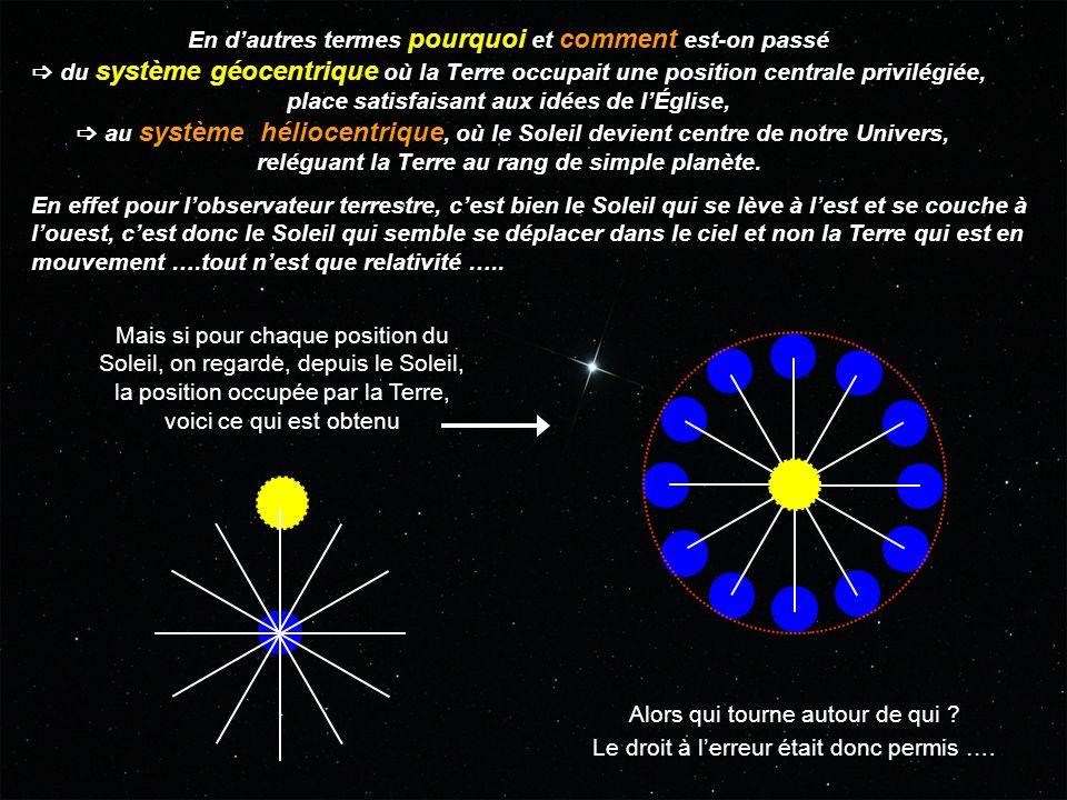 En dautres termes pourquoi et comment est-on passé du système géocentrique où la Terre occupait une position centrale privilégiée, place satisfaisant aux idées de lÉglise, au système héliocentrique, où le Soleil devient centre de notre Univers, reléguant la Terre au rang de simple planète.