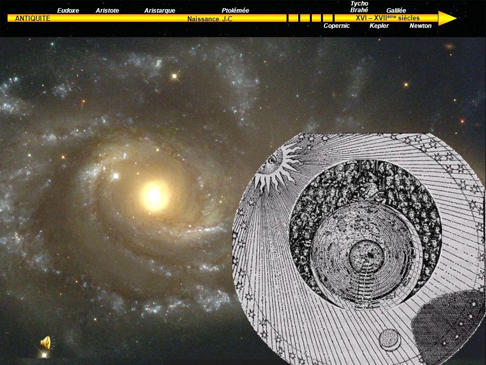 ANTIQUITE XVI – XVII ème siècles Naissance J-C Aristote Tycho Brahé Kepler Galilée Newton EudoxeAristarquePtolémée Copernic Cest avec les Grecs que lastronomie ou plutôt la cosmologie commença réellement à prendre son essor.