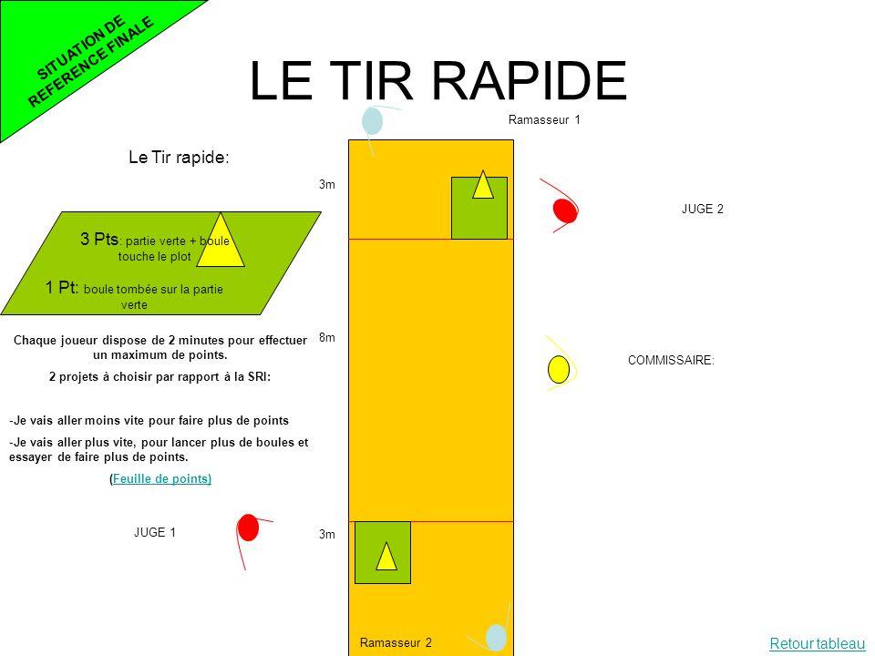 LE TIR RAPIDE Le Tir rapide: 1 Pt: boule tombée sur la partie verte 3 Pts : partie verte + boule touche le plot 3m 8m 3m Ramasseur 1 Ramasseur 2 JUGE