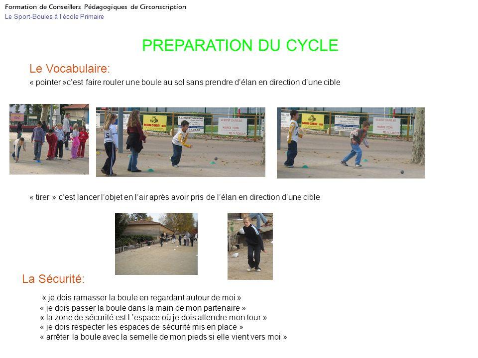 Formation de Conseillers Pédagogiques de Circonscription Le Sport-Boules à lécole Primaire PREPARATION DU CYCLE Le Vocabulaire: « pointer »cest faire