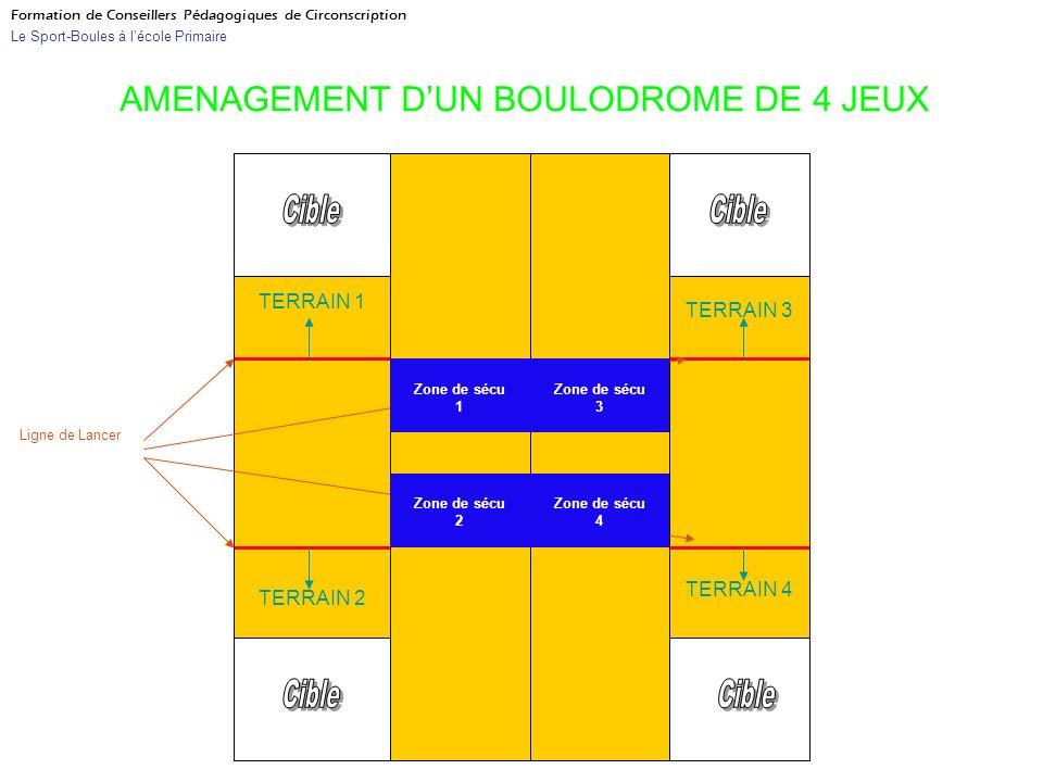 Ligne de Lancer Zone de sécu 1 Zone de sécu 2 Zone de sécu 3 Zone de sécu 4 TERRAIN 1 TERRAIN 3 TERRAIN 4 TERRAIN 2 Formation de Conseillers Pédagogiq