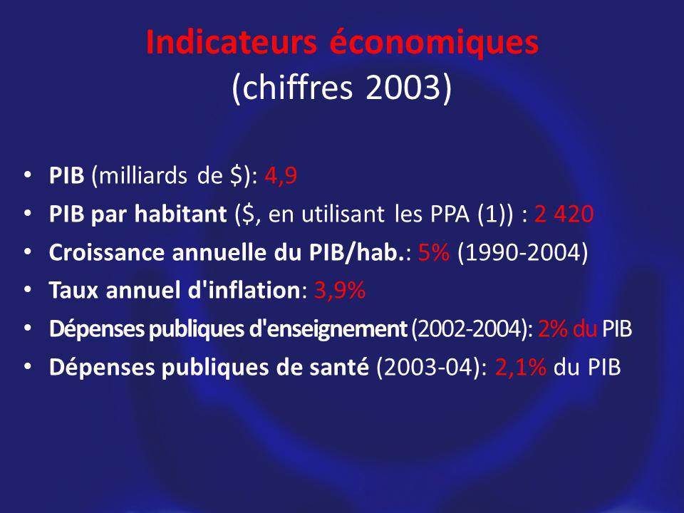 Indicateurs économiques (chiffres 2003) PIB (milliards de $): 4,9 PIB par habitant ($, en utilisant les PPA (1)) : 2 420 Croissance annuelle du PIB/hab.: 5% (1990-2004) Taux annuel d inflation: 3,9% Dépenses publiques d enseignement (2002-2004): 2% du PIB Dépenses publiques de santé (2003-04): 2,1% du PIB