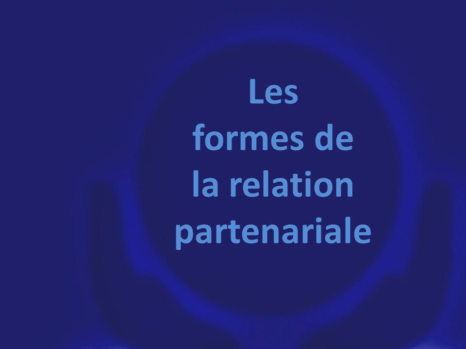Les formes de la relation Financement dinitiatives Mise en réseau et échanges dexpérience Alliances stratégiques, notamment autour des actions de plaidoyer Participation à des évènements internationaux Soutien à léducation au développement là-bas