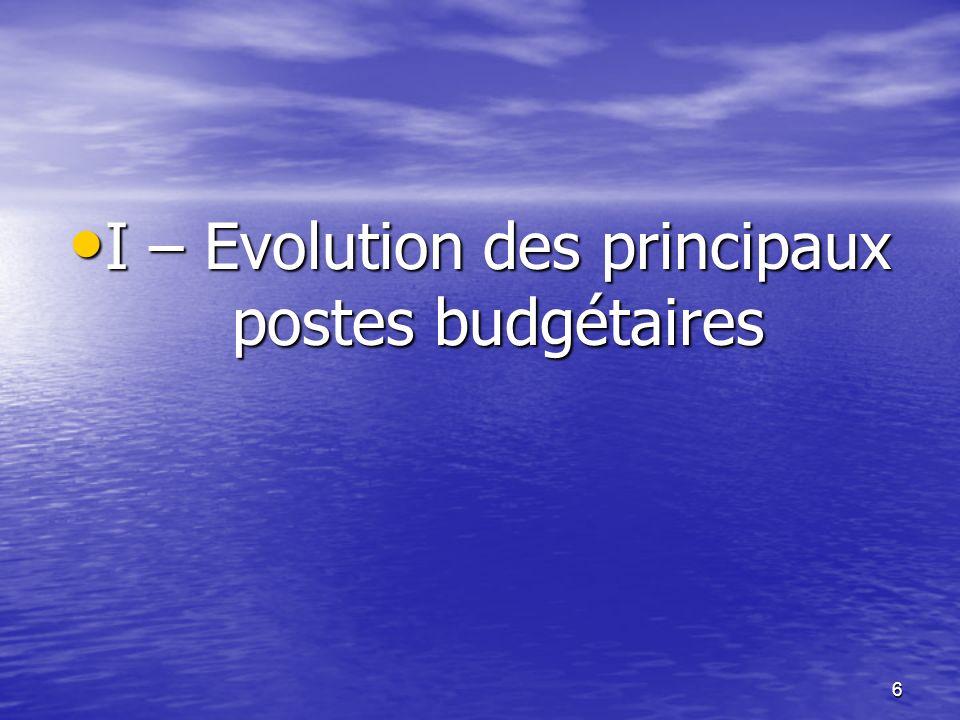 6 I – Evolution des principaux postes budgétaires I – Evolution des principaux postes budgétaires