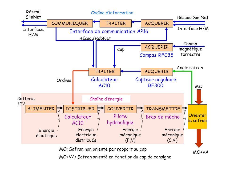 12V Console de communication AP16 Unité de calcul AC10 Compas RFC35 Capteur angulaire RF300 By- pass Pompe Vérin Bras de mèche Moteur CC 12V Batterie