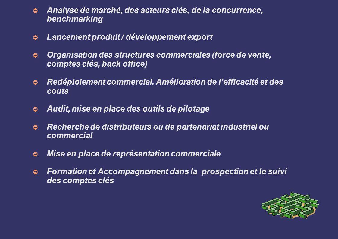 Représentation Import-export Representation de société auprés des comptes clés Francais ( GMS- RHF- industriels) Accompagnement étude et prospection marché export