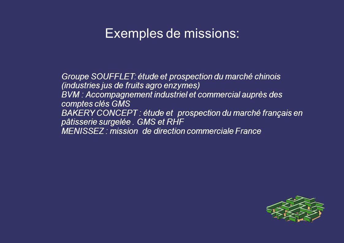 Exemples de missions: Groupe SOUFFLET: étude et prospection du marché chinois (industries jus de fruits agro enzymes) BVM : Accompagnement industriel