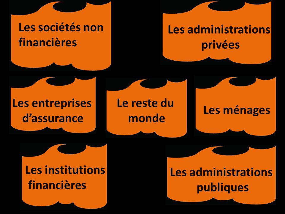 Les sociétés non financières Les ménages Les institutions financières Les entreprises dassurance Les administrations publiques Les administrations pri