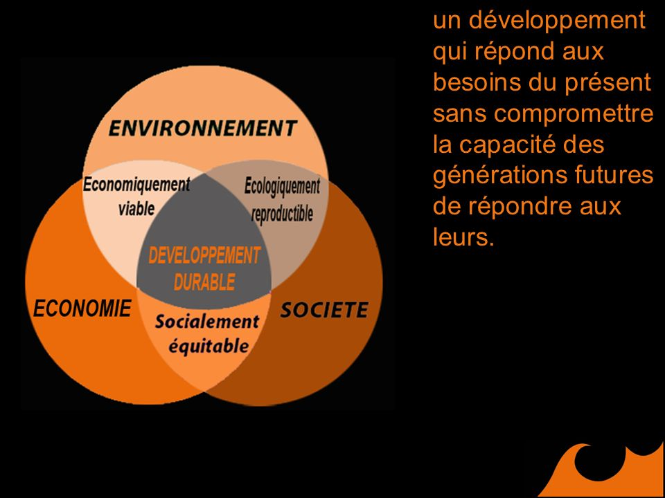 un développement qui répond aux besoins du présent sans compromettre la capacité des générations futures de répondre aux leurs.
