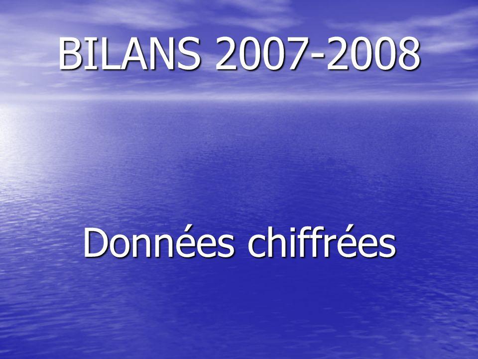 BILANS 2007-2008 Données chiffrées