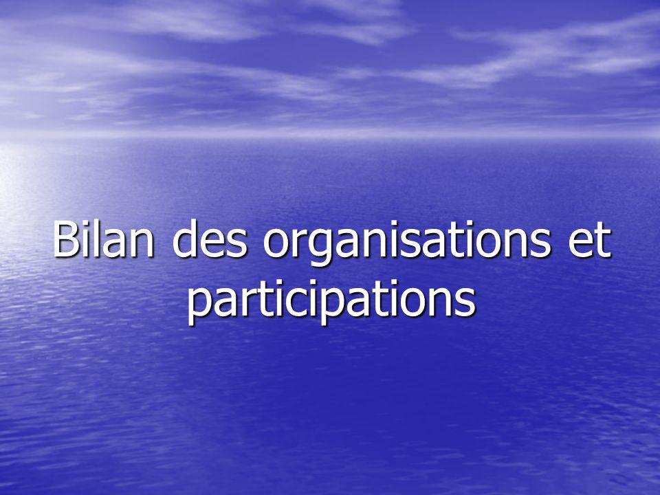 Bilan des organisations et participations